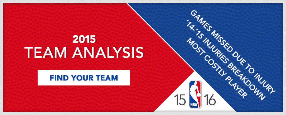 2015 Team Injury Analysis